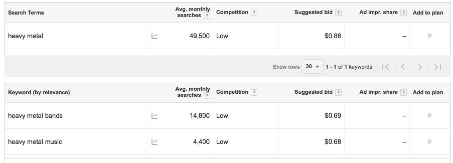 google-adwords-ppc